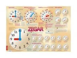Plansza edukacyjna Zegar