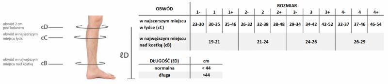 Venoflex Podkolanówki przeciwżylakowe I klasy ucisku (15-20 mmHg) FAST LIN dla mężczyzn