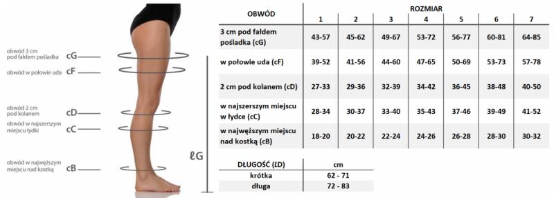 MEDI Pończocha uciskowa z paskiem II stopnia kompresji Mediven Plus (POJEDYNCZA)