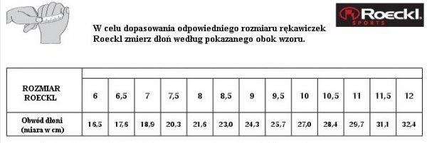 ROECKL Rękawiczki MISSION 3301-260
