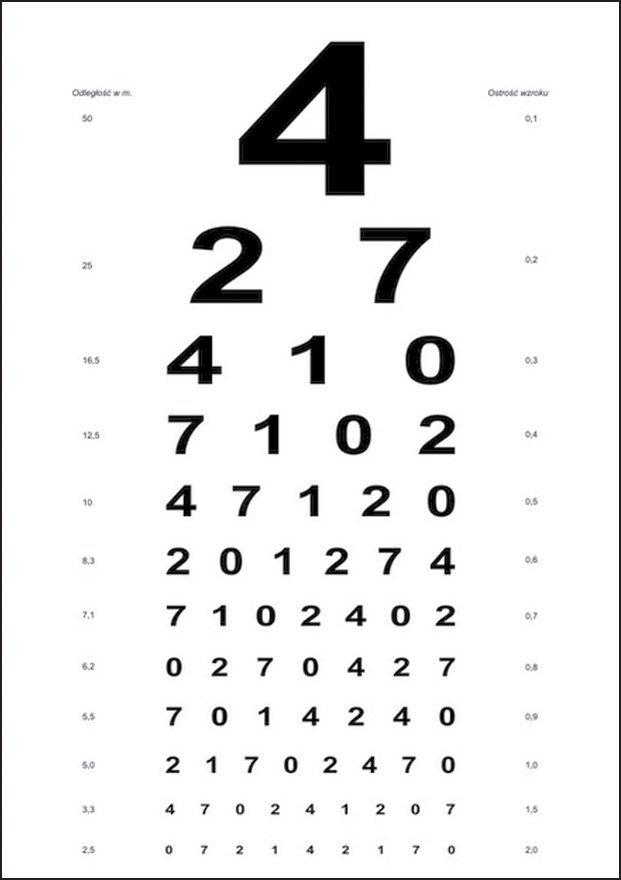 507335621a4f PEŁNA KONTROLA WZROKU - Soczewki do okularów korekcyjnych