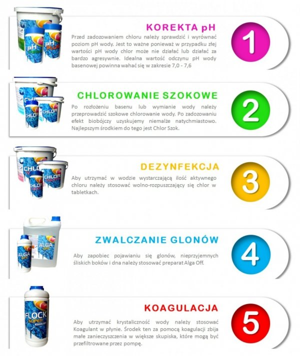 Gamix Chlor Tabletki 1Kg bakterjobójcze