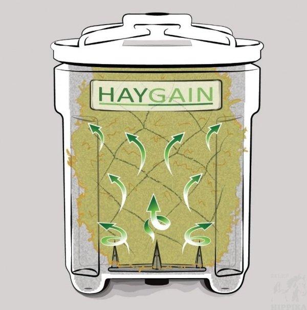 Parownik do siana Haygain HG One