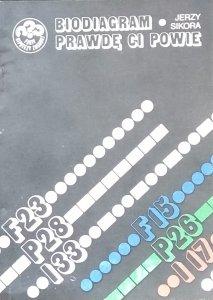Jerzy Sikora • Biogram prawdę ci powie