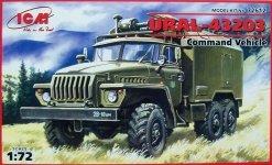ICM 72612 Ural-43203 (1:72)