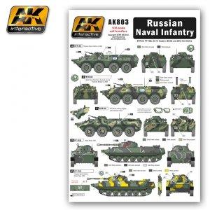 AK Interactive AK 803 wet transfer Russian Naval Infantry