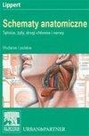 Schematy anatomiczne