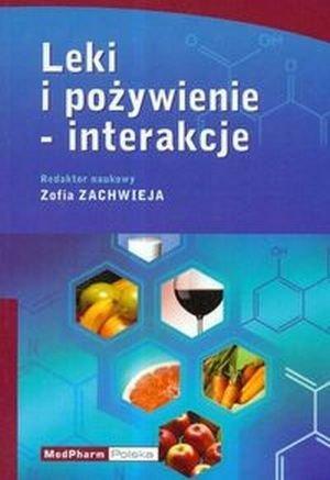 Leki i pożywienie Interakcje