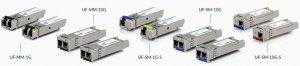 Moduł UBIQUITI UF-MM-1G Multi-Mode 1.25Gb/s SFP 2xLC (2 szt.)