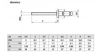 Nit zrywalny 3x8 AL/ST ISO 15977 - 1kg