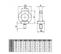 Śruba z uchem M12 ocynk DIN 580