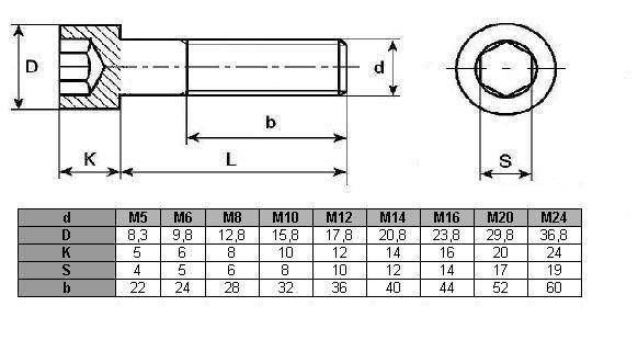 Śruba imbus DIN 912 oc M6x70 - 3 kg
