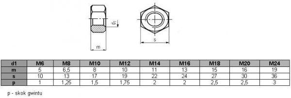 Nakrętka M16 nierdzewna A2 DIN 934 - 50 szt