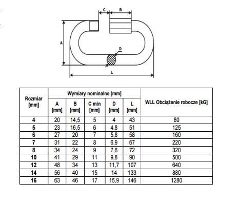 Ogniwo skręcane ocynkowane 4mm - 10 szt