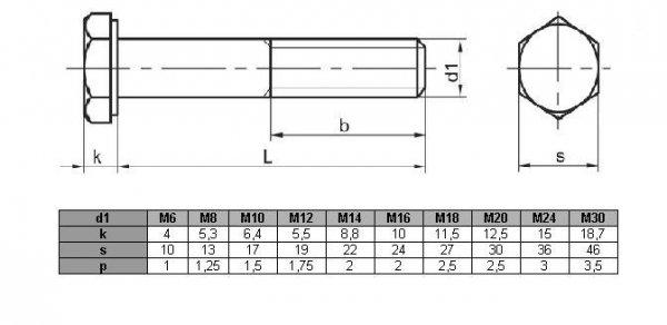 Śruby M20x200 kl.5,8 DIN 931 ocynk - 5 kg