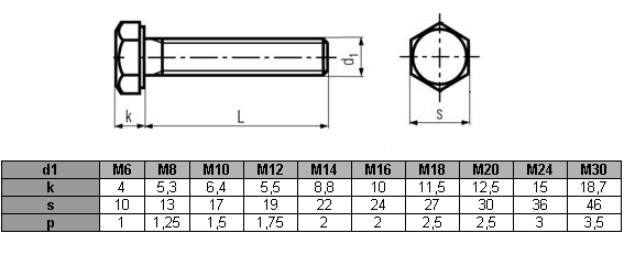 Śruby M10x100 kl.8,8 DIN 933 ocynk - 5 kg