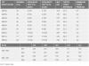 Wentylator kominowy 4E50 8300m³/h