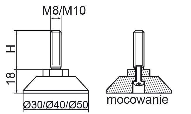Stopka regulacyjno-obrotowa skręcana fi40 - M12x40 - 4 szt.