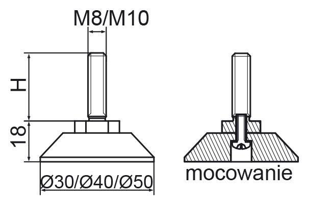 Stopka regulacyjno-obrotowa skręcana fi30 - M8x50 - 4 szt.