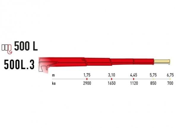 Zuraw Maxilift ML500L.3 H   LME04