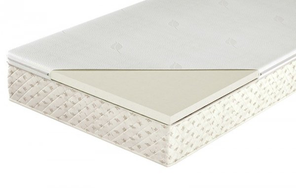 Nakładka Pillowtop Orchilla EXC 4cm V - Visco 140x200