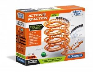 Akcja - Rekacja Spiralne tory