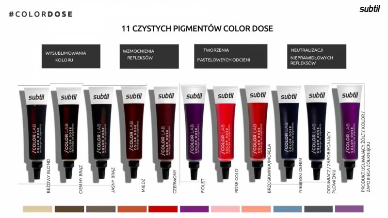 Color Dose 15 ml JASNY BRĄZ