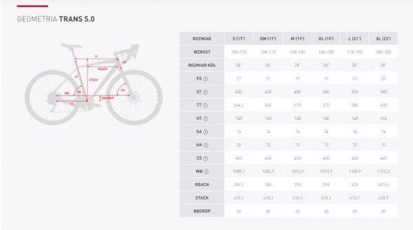 "Rower Kross Trans 5.0 28"" Damski 2021"