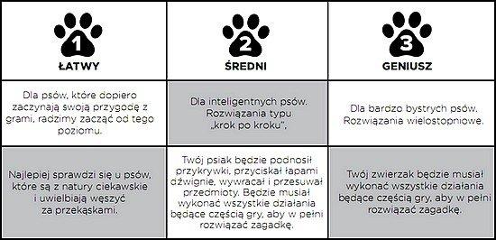 Nina Ottosson Dog Worker Green - gra edukacyjna dla psów - poziom 3