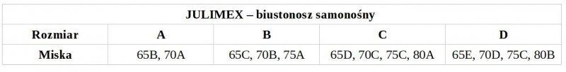 BIUSTONOSZ SAMONOŚNY Z RAMIĄCZKAMI BS-04