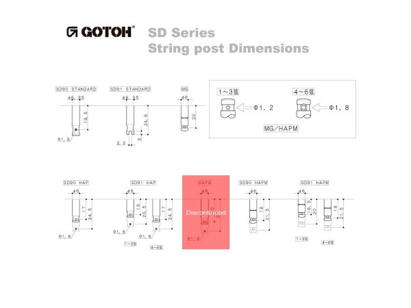 Klucze do gitary GOTOH SD90-SL (N,3+3)