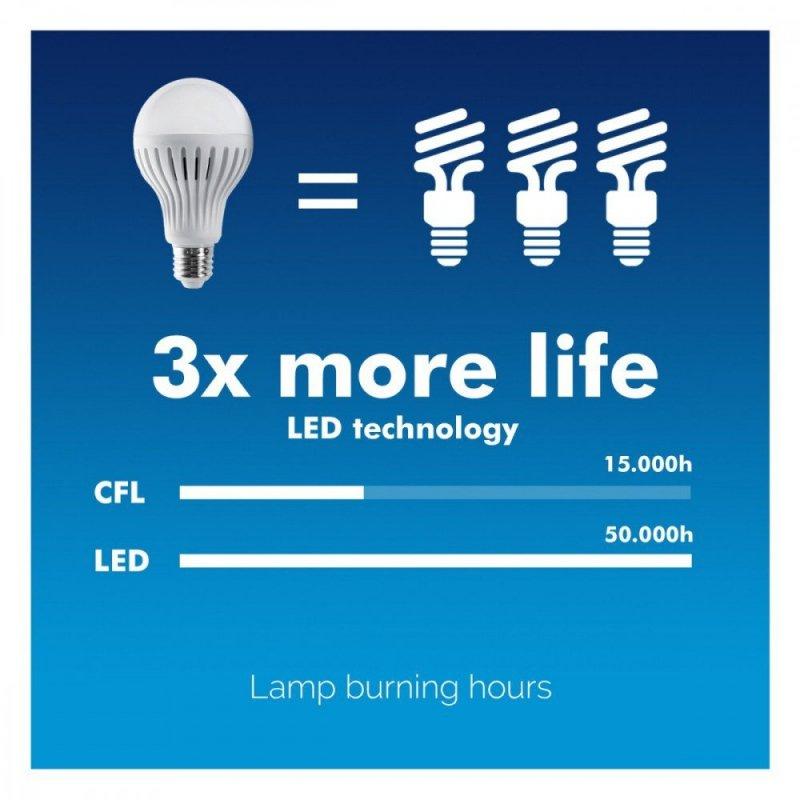 Żarówka LED E27 12W 230V Energy MCE176 WW ciepły biały mikrofalowy czujnik ruchu i zmierzchu