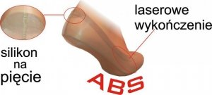 Stopki niewyczuwalne ABS1070