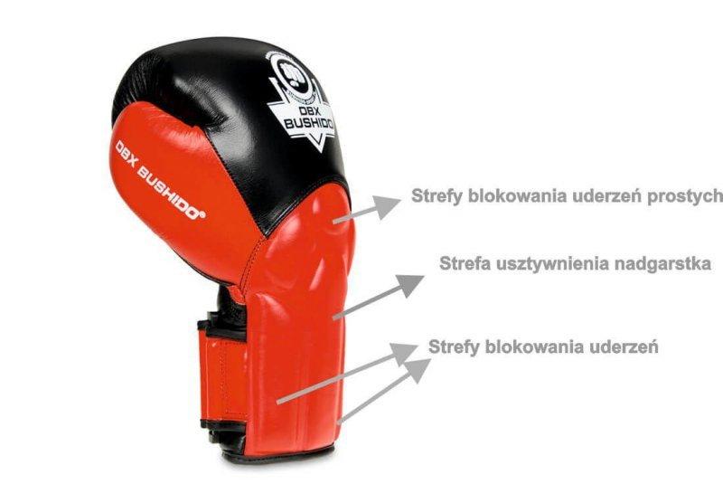Rękawice bokserskie z systemem Wrist Protect  BB1-10oz