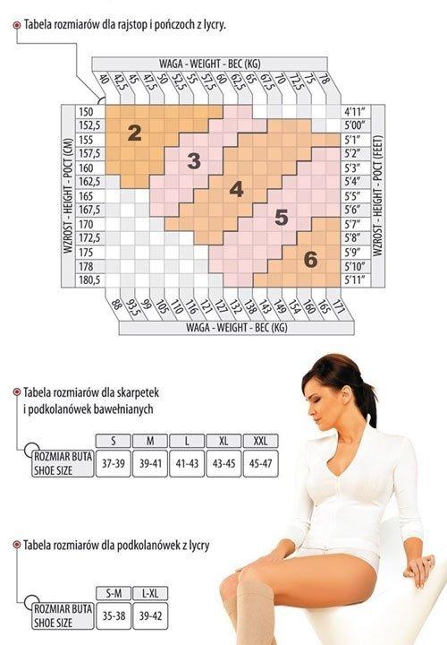 MONA MEDICA 140 den 18-20mm/Hg rajstopy ciążowe o silnym ucisku