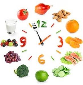 Dietetyk J5