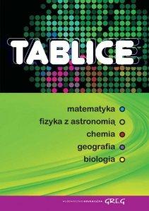 Tablice matematyka fizyka z astronomią chemia geografia biologia