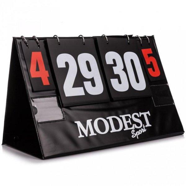 Tablica wyników Modest 1-30