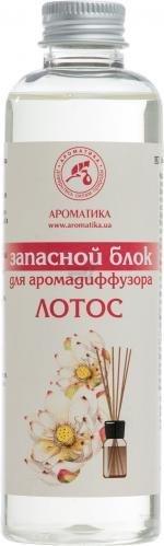 Uzupełnienie Dyfuzora Zapachu Lotos, Aromatika