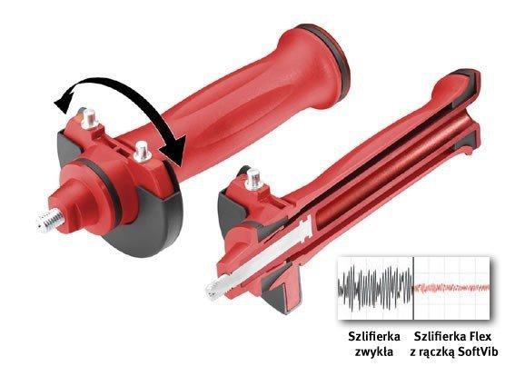 Szlifierka kątowa 125 mm FLEX L 1710 FRA (259.733)
