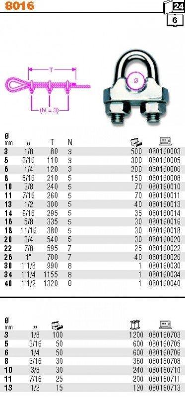 Robur 8016/3 Złączka kabłąkowa do lin M3