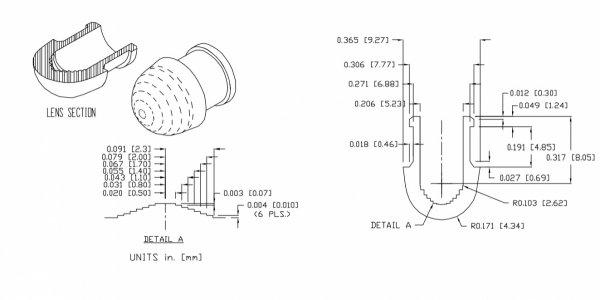 Oprawka LED soczewka 5mm LX690