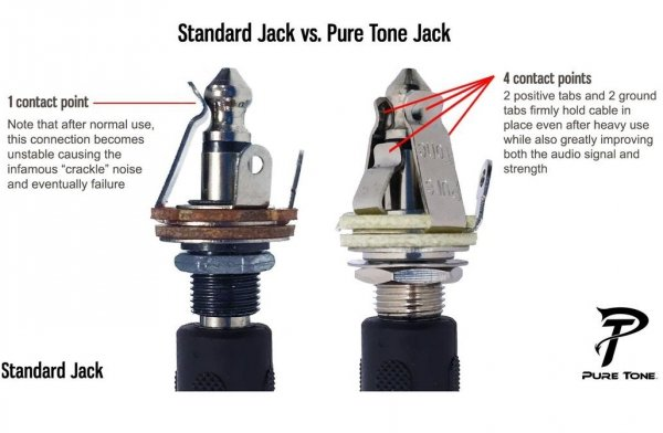 Gniazdo Jack 6,3mm Pure Tone mono, GOLD