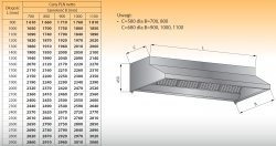 Okap przyścienny bez oświetlenia lo 901/1 - 2600x1000