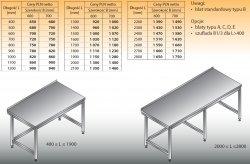 Stół roboczy lo 101 1800/700