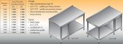 Stół roboczy z szafką i półką lo 117/l; lo 117/p 1800/600