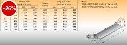 Półka naścienna z szynami lo 631 - 1800x400