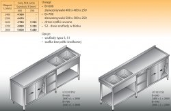Stół zlewozmywakowy 2-zbiornikowy lo 257/s2 - 2800x600