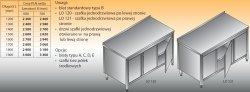 Stół roboczy z dwiema szafkami lo 120; lo 121 1600/600