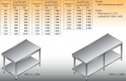 Stół roboczy lo 102 2000/700